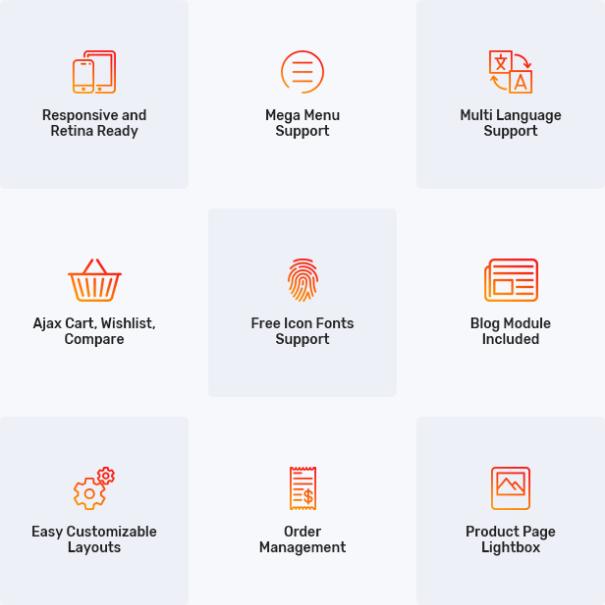 Ayo Best Selling Magento 2 Theme over the eCommerce Marke